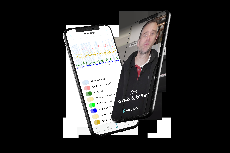 Din_servicetekniker_mobil