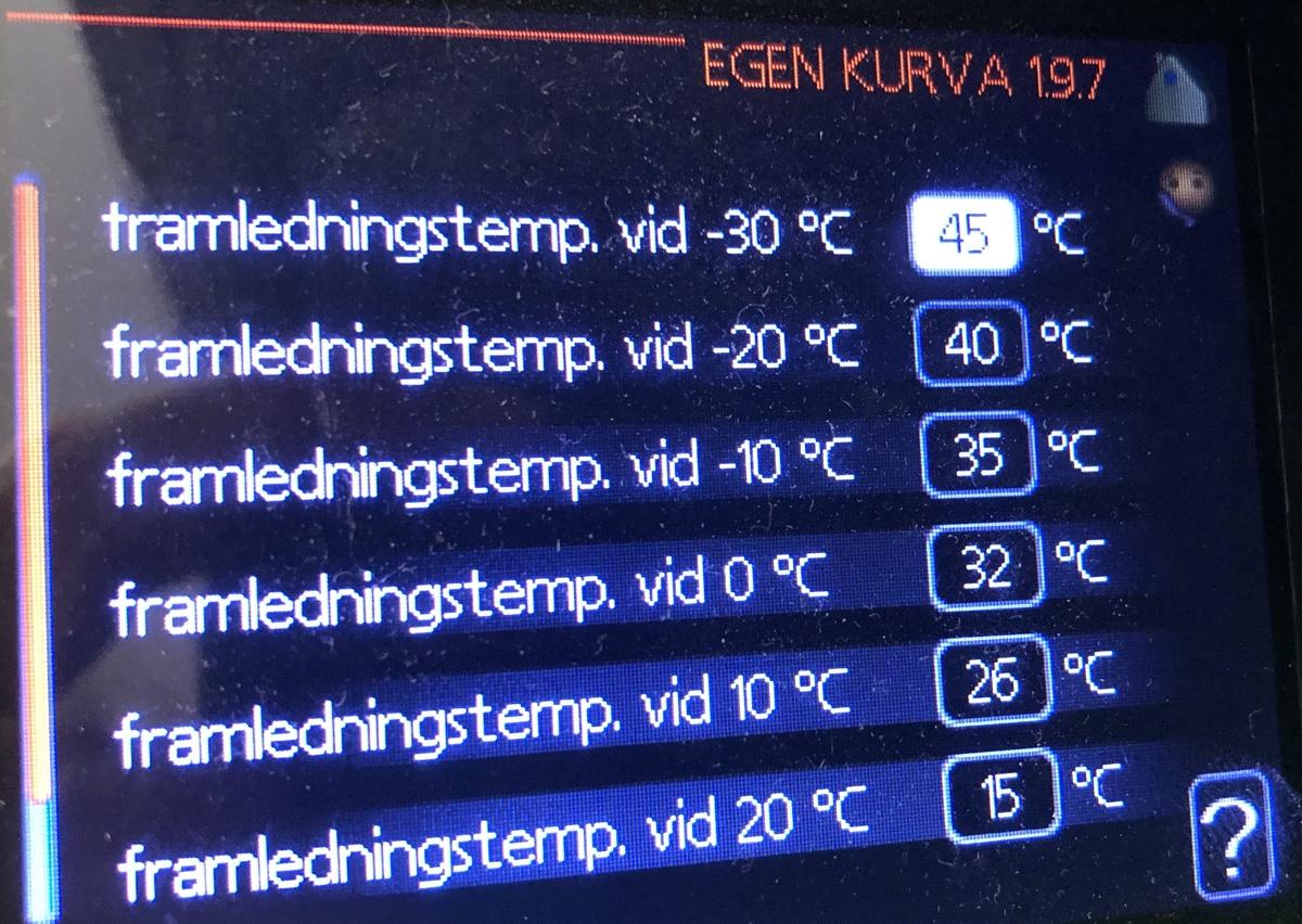 Typiskt gränssnitt för justering av värmekurva